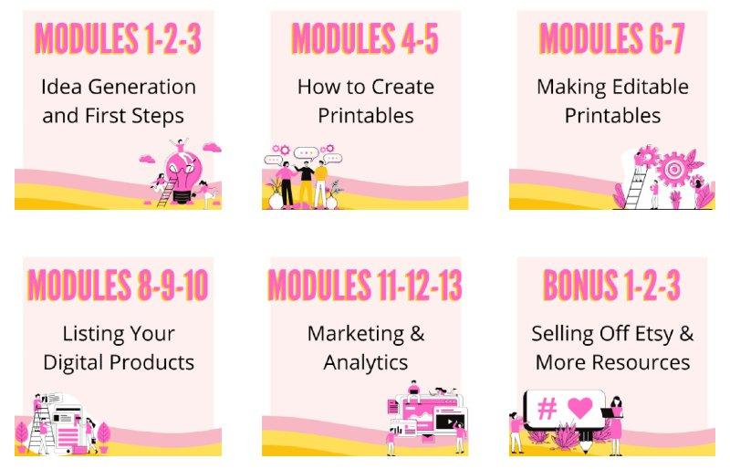 e-printables course modules
